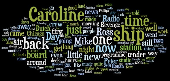 Shiprocked, as analysed by wordle.net